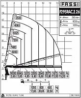 КМУ Fassi F295RAC.2.26