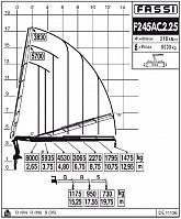 КМУ Fassi F245AС.2.25