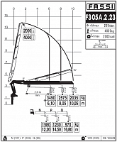 КМУ Fassi F305A.2.23