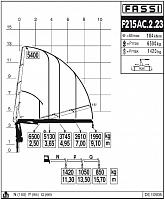КМУ Fassi F215AС.2.23