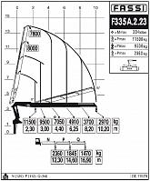 КМУ Fassi F335A.2.23