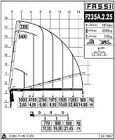 КМУ Fassi F235A.2.25