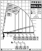 КМУ Fassi F315A.2.26