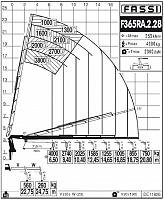 КМУ Fassi F365RA.2.28
