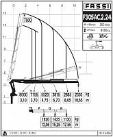 КМУ Fassi F305AС.2.24