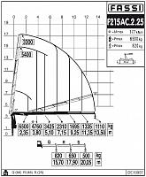 КМУ Fassi F215AС.2.25