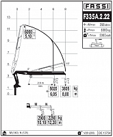 КМУ Fassi F335A.2.22