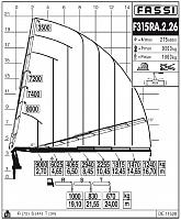 КМУ Fassi F315RA.2.26