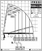 КМУ Fassi F305A.2.26