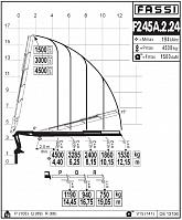 КМУ Fassi F245A.2.24