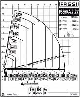 КМУ Fassi F335RA.2.27