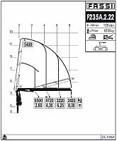 КМУ Fassi F235A.2.22