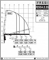 КМУ Fassi F255A.2.23
