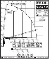 КМУ Fassi F255A.2.25