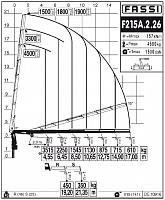 КМУ Fassi F215A.2.26