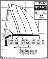 КМУ Fassi F215A.0.23