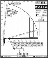 КМУ Fassi F255A.2.26