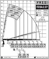 КМУ Fassi F315A.2.27