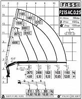 КМУ Fassi F215AС.0.25