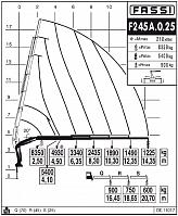 КМУ Fassi F245A.0.25