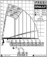 КМУ Fassi F295A.2.27