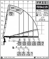 КМУ Fassi F315A.2.25
