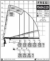КМУ Fassi F365A.2.25