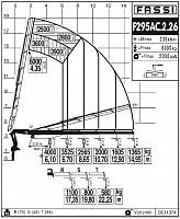 КМУ Fassi F295AС.2.26