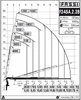 КМУ Fassi F245A.2.28
