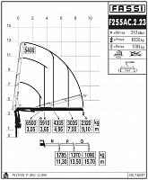 КМУ Fassi F255AС.2.23