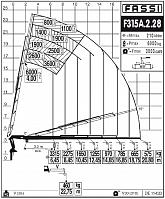 КМУ Fassi F315A.2.28