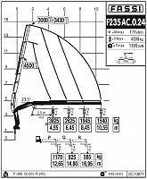 КМУ Fassi F235AC.0.24