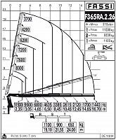 КМУ Fassi F365RA.2.26
