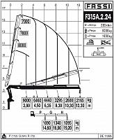 КМУ Fassi F315A.2.24
