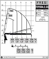 КМУ Fassi F295RA.2.23