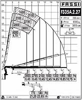 КМУ Fassi F335A.2.27