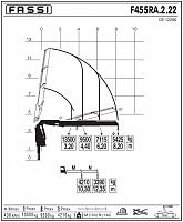 КМУ Fassi F455RA.2.22