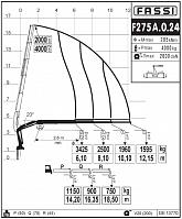 КМУ F275A.0.24