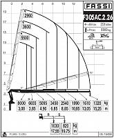 КМУ Fassi F305AС.2.26