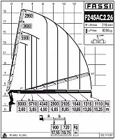 КМУ Fassi F245AС.2.26