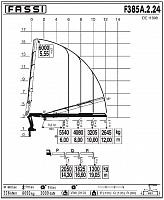 КМУ Fassi F385A.2.24