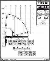 КМУ Fassi F235AC.2.23