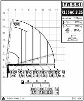 КМУ Fassi F255AС.2.25