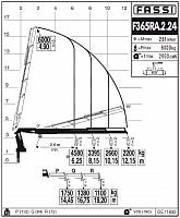 КМУ Fassi F365RA.2.24
