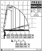 КМУ Fassi F245AС.2.24