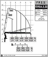 КМУ Fassi F295A.2.23