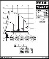 КМУ Fassi F335RA.2.22