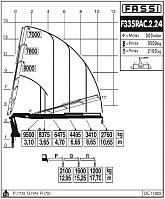 КМУ Fassi F335RAC.2.24
