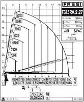 КМУ Fassi F315RA.2.27