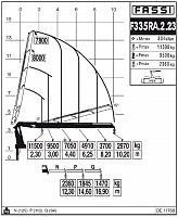 КМУ Fassi F335RA.2.23